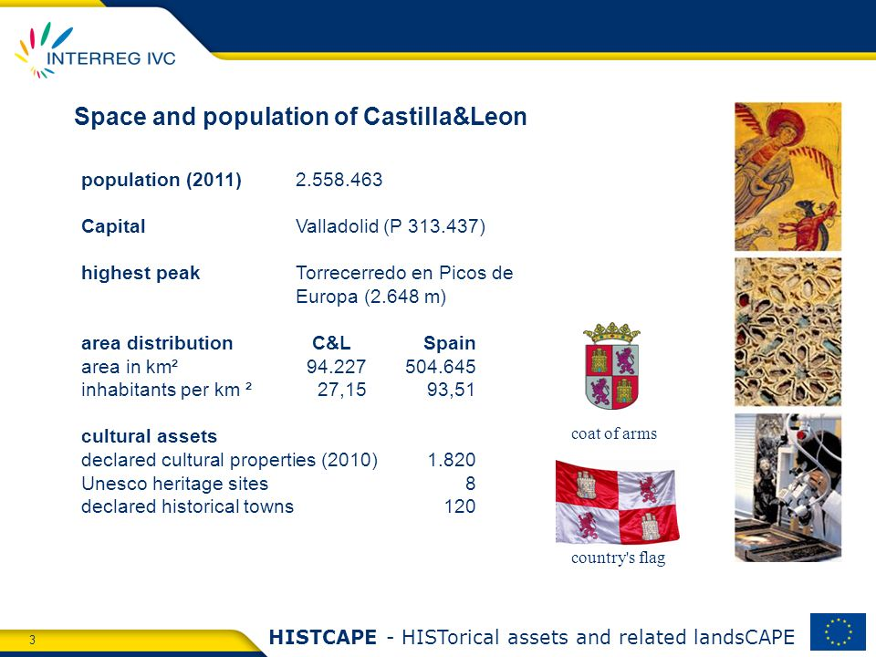 3 HISTCAPE - HISTorical assets and related landsCAPE Space and population of Castilla&Leon population (2011) CapitalValladolid (P ) highest peakTorrecerredo en Picos de Europa (2.648 m) area distribution C&LSpain area in km² inhabitants per km ² 27,15 93,51 cultural assets declared cultural properties (2010) Unesco heritage sites 8 declared historical towns120 country s flag coat of arms