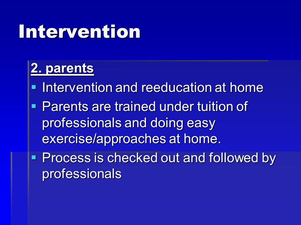 Intervention 2.