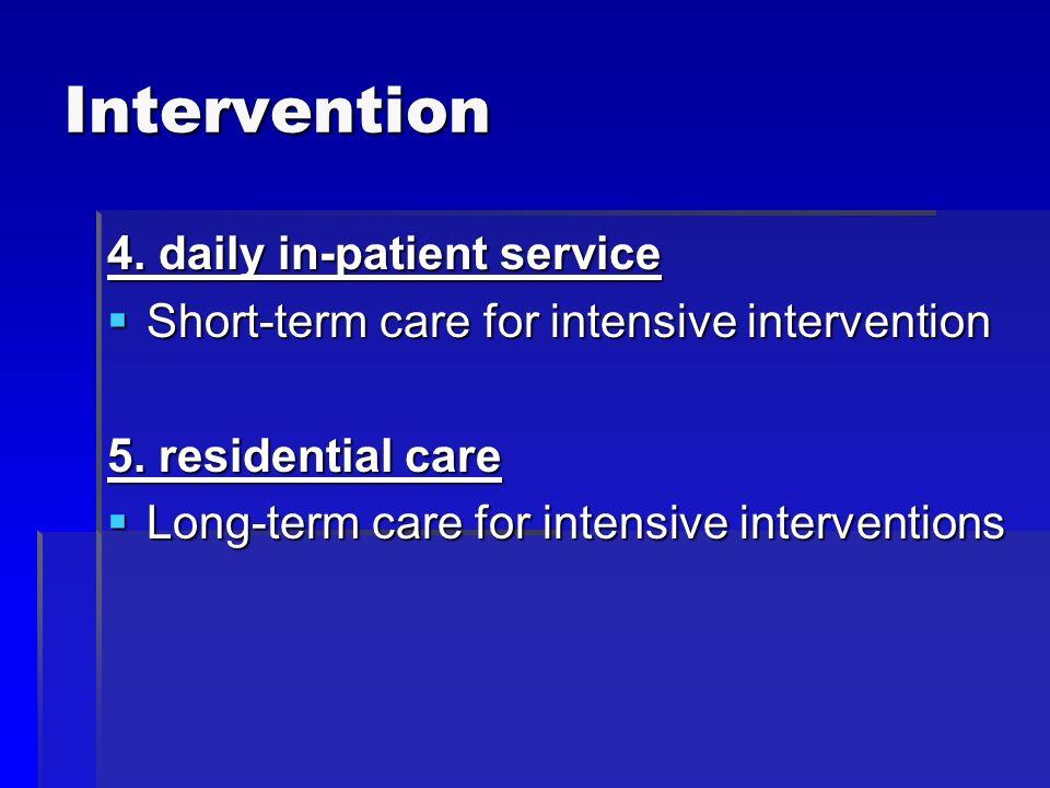 Intervention 4.