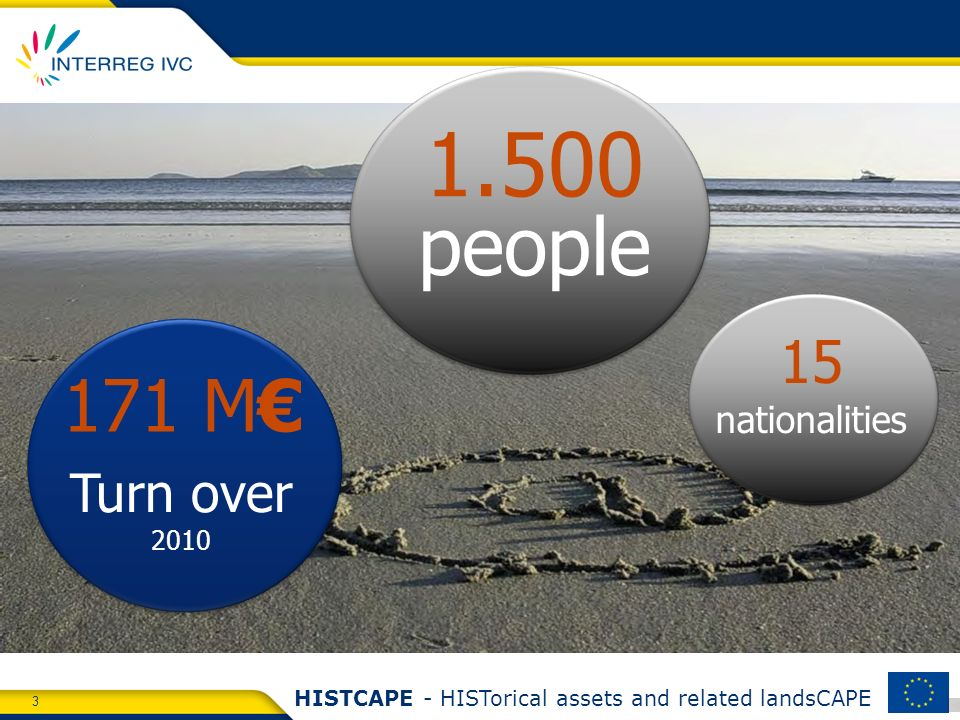 3 HISTCAPE - HISTorical assets and related landsCAPE 171 M Turn over nationalities people