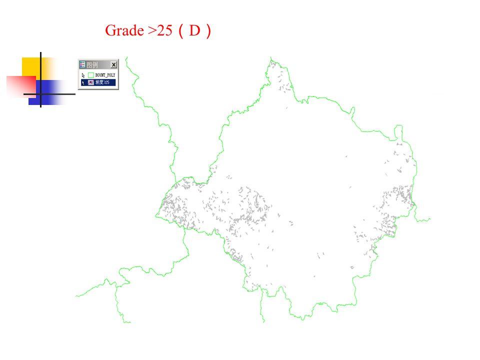 Grade >25 D