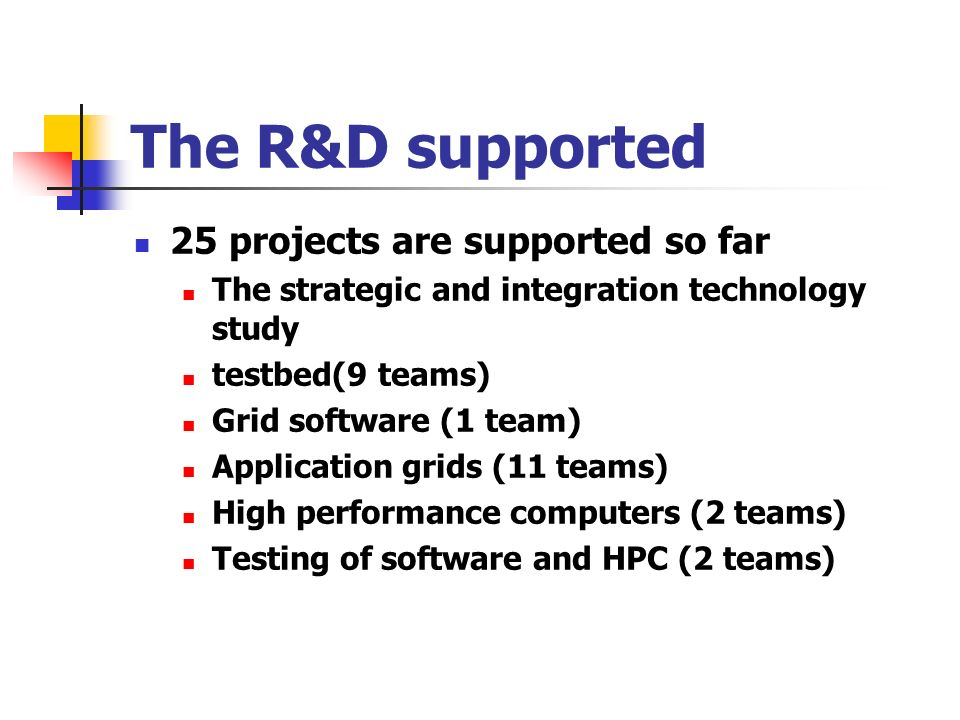 The R&D supported 25 projects are supported so far The strategic and integration technology study testbed(9 teams) Grid software (1 team) Application grids (11 teams) High performance computers (2 teams) Testing of software and HPC (2 teams)