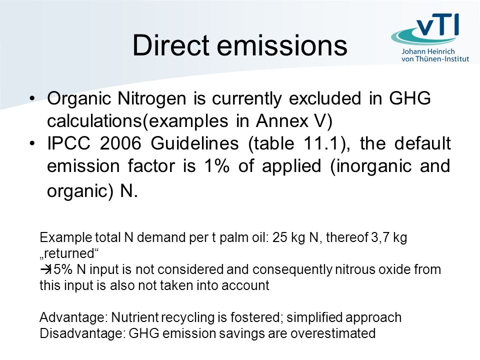 Direct emissions Organic Nitrogen is currently excluded in GHG calculations(examples in Annex V) IPCC 2006 Guidelines (table 11.1), the default emission factor is 1% of applied (inorganic and organic) N.