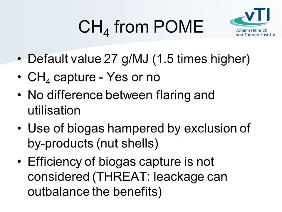 Biowaste management Biowaste treatment on palm oil plantations 1 t FFB = 0.2 t palm oil; 150 – 1125 kg CO 2eq.