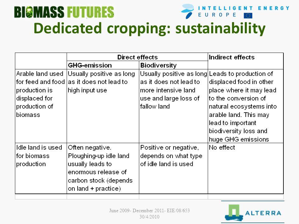 June 2009- December 2011- EIE/08/653 30/4/2010 Dedicated cropping: sustainability