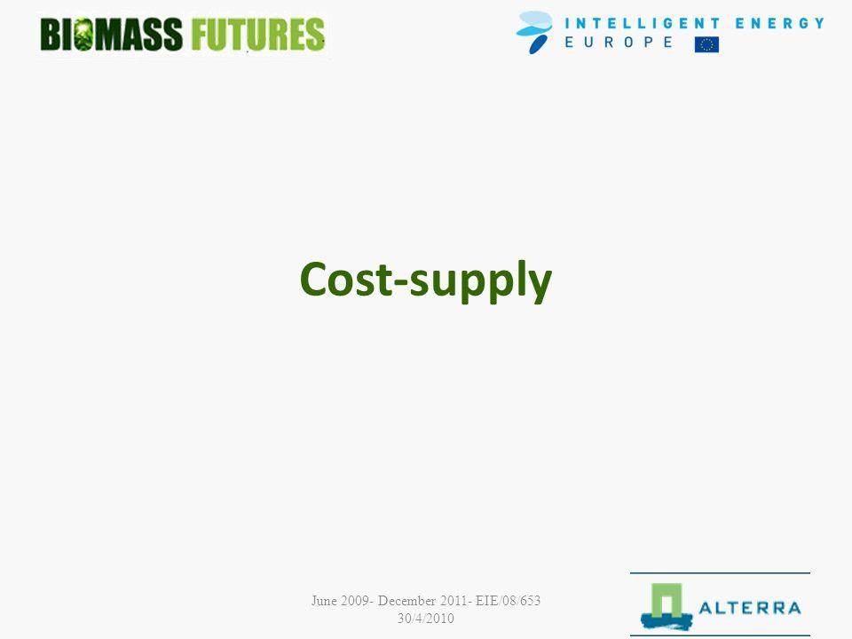 June 2009- December 2011- EIE/08/653 30/4/2010 Cost-supply