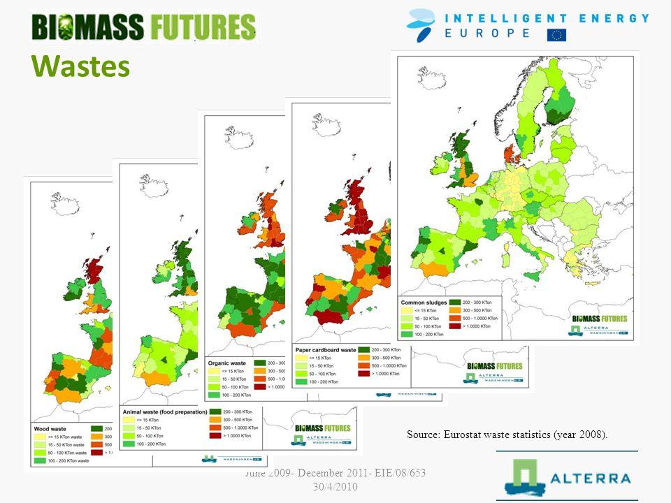 June 2009- December 2011- EIE/08/653 30/4/2010 Wastes Source: Eurostat waste statistics (year 2008).
