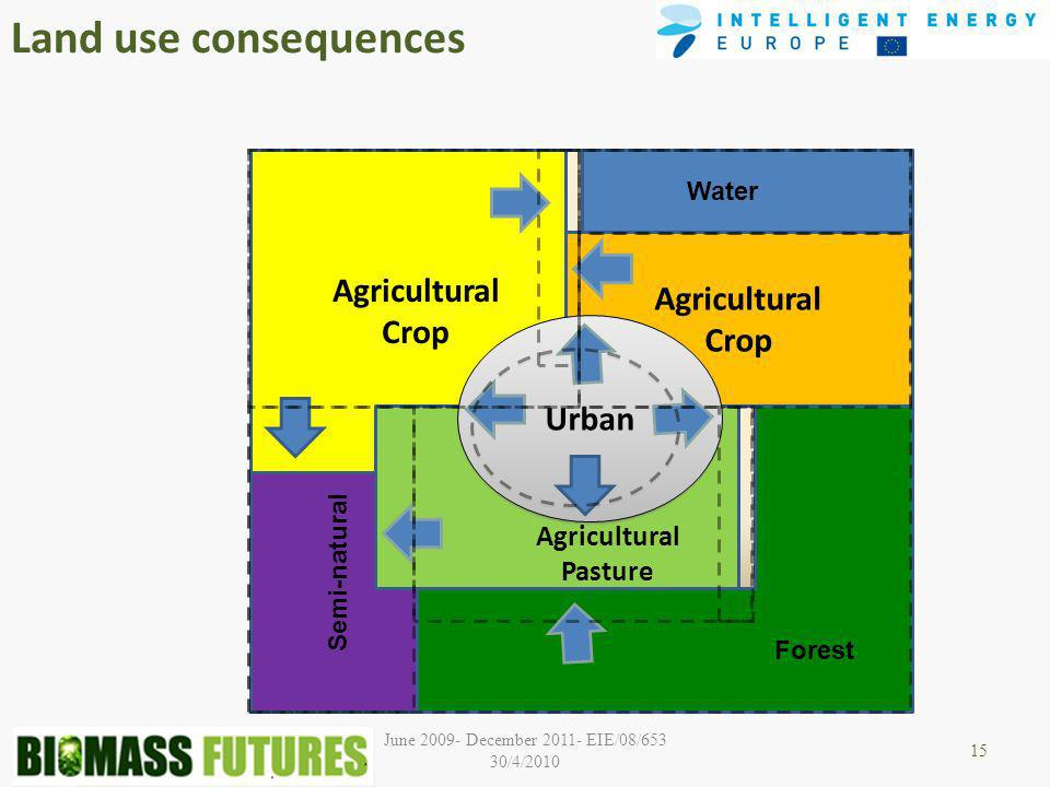June December EIE/08/653 30/4/2010 Land use consequences 15 Forest Agricultural Crop Agricultural Pasture Forest Semi-natural Agricultural Crop Urban Water