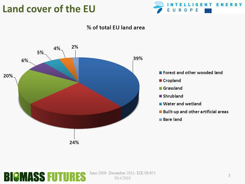 June 2009- December 2011- EIE/08/653 30/4/2010 Land cover of the EU 5