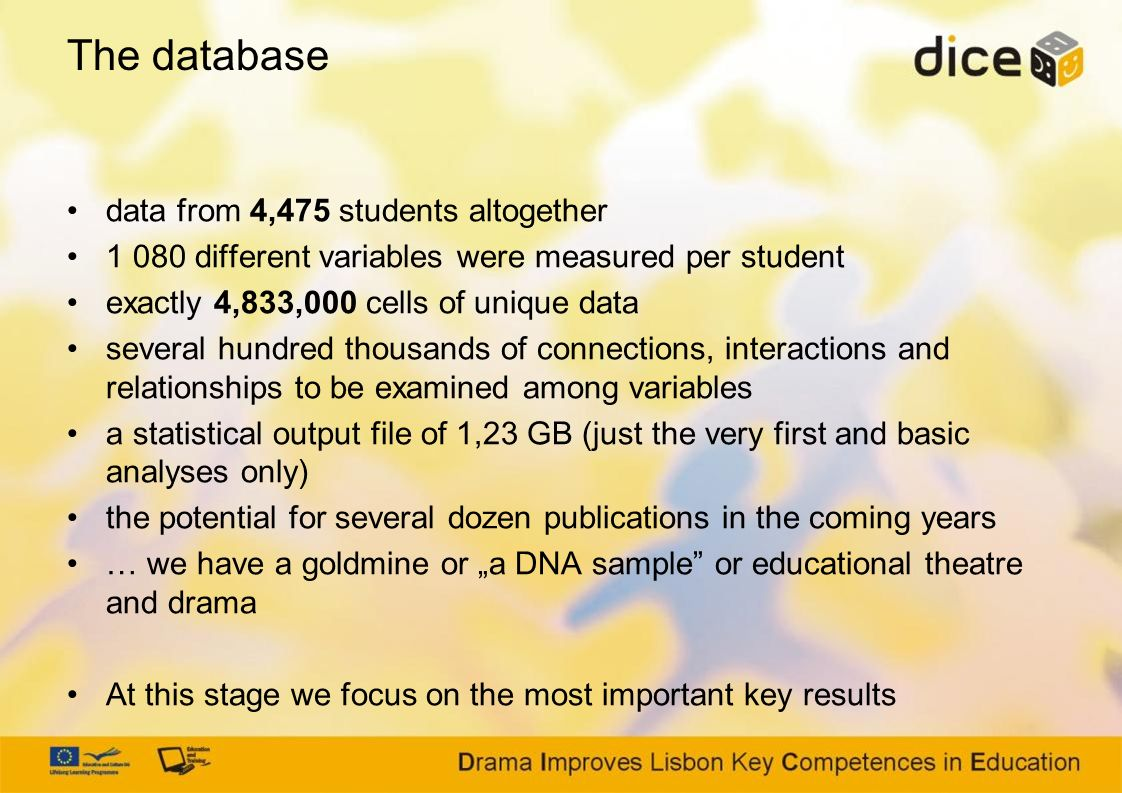 The database data from 4,475 students altogether 1 080 different variables were measured per student exactly 4,833,000 cells of unique data several hundred thousands of connections, interactions and relationships to be examined among variables a statistical output file of 1,23 GB (just the very first and basic analyses only) the potential for several dozen publications in the coming years … we have a goldmine or a DNA sample or educational theatre and drama At this stage we focus on the most important key results