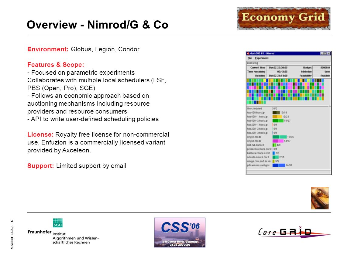 O.Wäldrich 5.10.2004 - 12 Overview - Nimrod/G & Co Environment: Globus, Legion, Condor Features & Scope: - Focused on parametric experiments Collabora