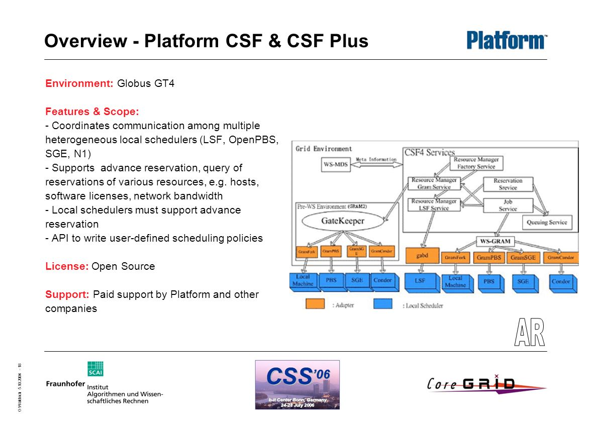 O.Wäldrich 5.10.2004 - 18 Overview - Platform CSF & CSF Plus Environment: Globus GT4 Features & Scope: - Coordinates communication among multiple heterogeneous local schedulers (LSF, OpenPBS, SGE, N1) - Supports advance reservation, query of reservations of various resources, e.g.