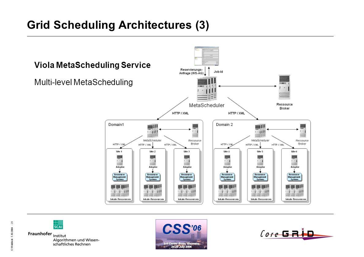 O.Wäldrich 5.10.2004 - 23 Grid Scheduling Architectures (3) Viola MetaScheduling Service Multi-level MetaScheduling