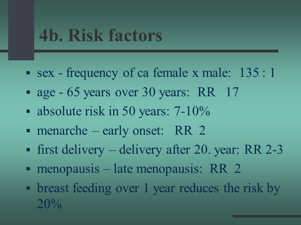 4b. Risk factors sex - frequency of ca female x male: 135 : 1 age - 65 years over 30 years: RR 17 absolute risk in 50 years: 7-10% menarche – early on