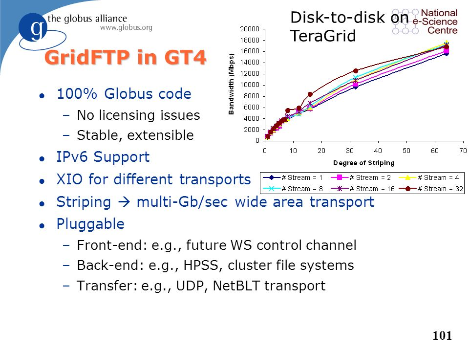100 GridFTP l A high-performance, secure, reliable data transfer protocol optimized for high-bandwidth wide-area networks –FTP with well-defined exten