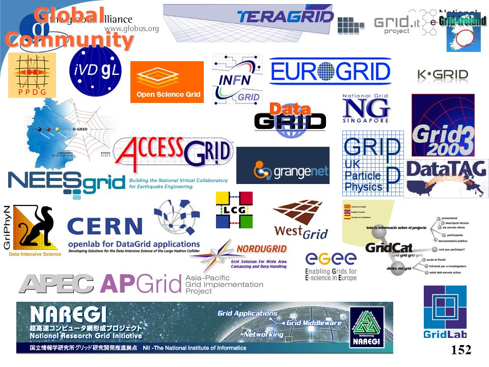 151 Many Tools Build on, or Can Contribute to, GT4-Based Grids l Condor-G, DAGman l MPICH-G2 l GRMS l Nimrod-G l Ninf-G l Open Grid Computing Env. l C