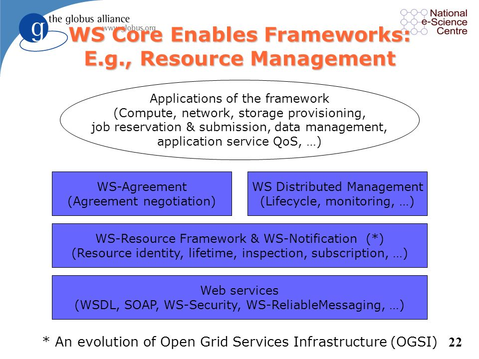 21 WSRF & WS-Notification l Naming and bindings (basis for virtualization) –Every resource can be uniquely referenced, and has one or more associated