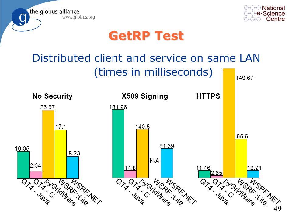 48 WSRF/WSNs Compared (Humphrey et al, HPDC 2005) GT4-JavaGT4-CpyGridWareWSRF::LiteWSRF.NET Languages supportedJavaCPythonPerlC#/C++/VBasic, etc. WS-S