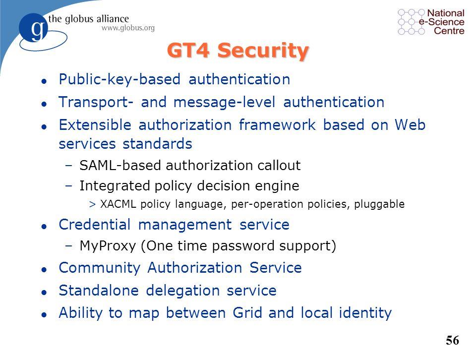 55 GT Authorization Framework