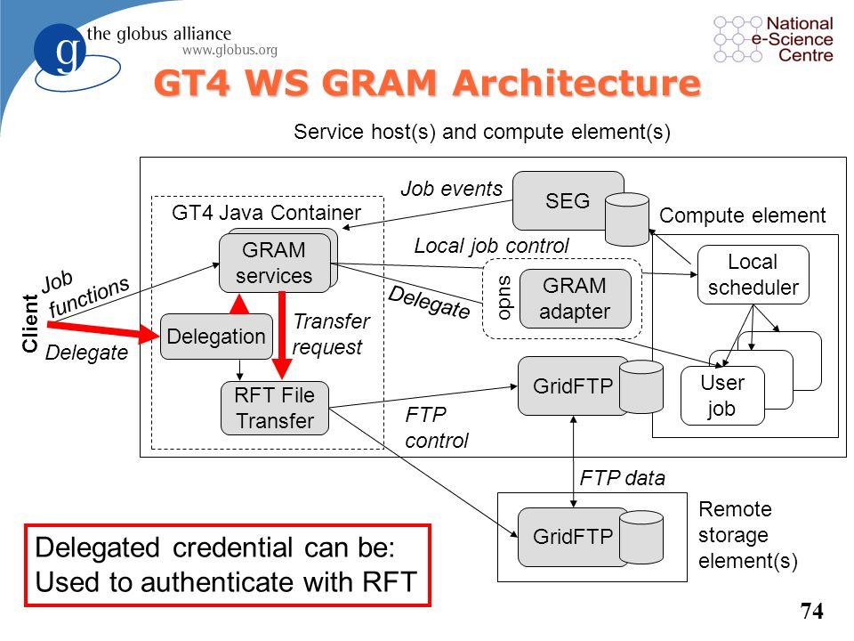 73 GRAM services GT4 Java Container GRAM services Delegation RFT File Transfer request GridFTP Remote storage element(s) Local scheduler User job Comp