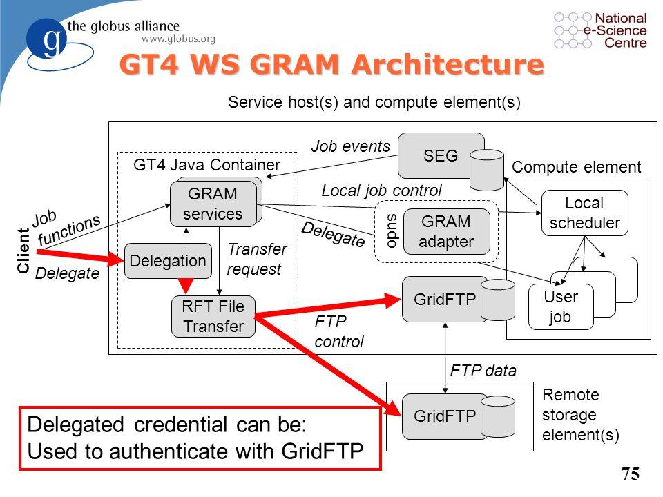 74 GRAM services GT4 Java Container GRAM services Delegation RFT File Transfer request GridFTP Remote storage element(s) Local scheduler User job Comp
