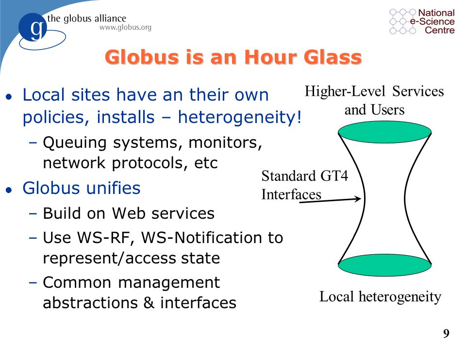 8 The Role of the Globus Toolkit l A collection of solutions to problems that come up frequently when building collaborative distributed applications