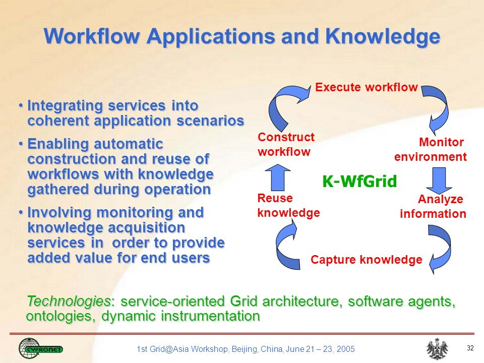 1st Grid@Asia Workshop, Beijing, China, June 21 – 23, 2005 32 Workflow Applications and Knowledge Integrating services into coherent application scenariosIntegrating services into coherent application scenarios Enabling automatic construction and reuse of workflows with knowledge gathered during operationEnabling automatic construction and reuse of workflows with knowledge gathered during operation Involving monitoring and knowledge acquisition services in order to provide added value for end usersInvolving monitoring and knowledge acquisition services in order to provide added value for end users Technologies: service-oriented Grid architecture, software agents, ontologies, dynamic instrumentation Execute workflow Capture knowledge Reuse knowledge K-WfGrid Monitor environment Analyze information Construct workflow