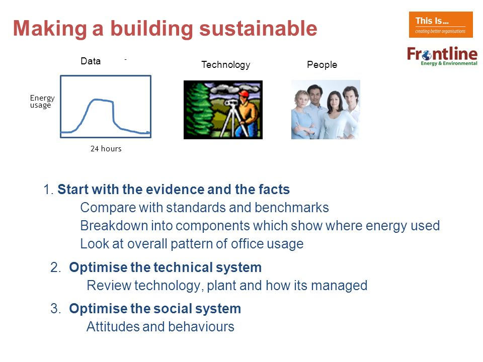 1. Start with the evidence and the facts Compare with standards and benchmarks Breakdown into components which show where energy used Look at overall