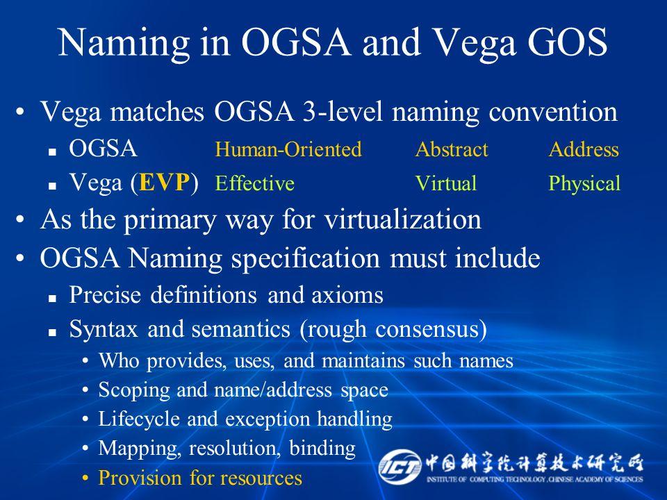 Naming in OGSA and Vega GOS Vega matches OGSA 3-level naming convention OGSA Human-OrientedAbstractAddress Vega (EVP) EffectiveVirtualPhysical As the