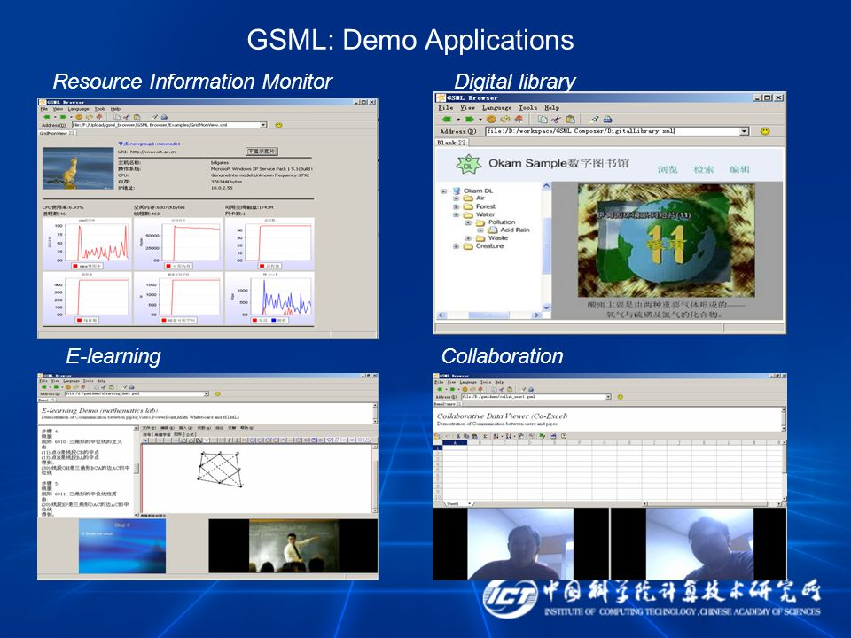 Resource Information Monitor E-learningCollaboration GSML: Demo Applications Digital library