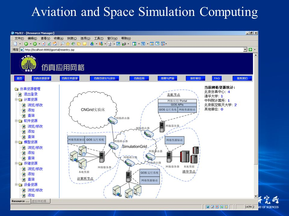 Aviation and Space Simulation Computing