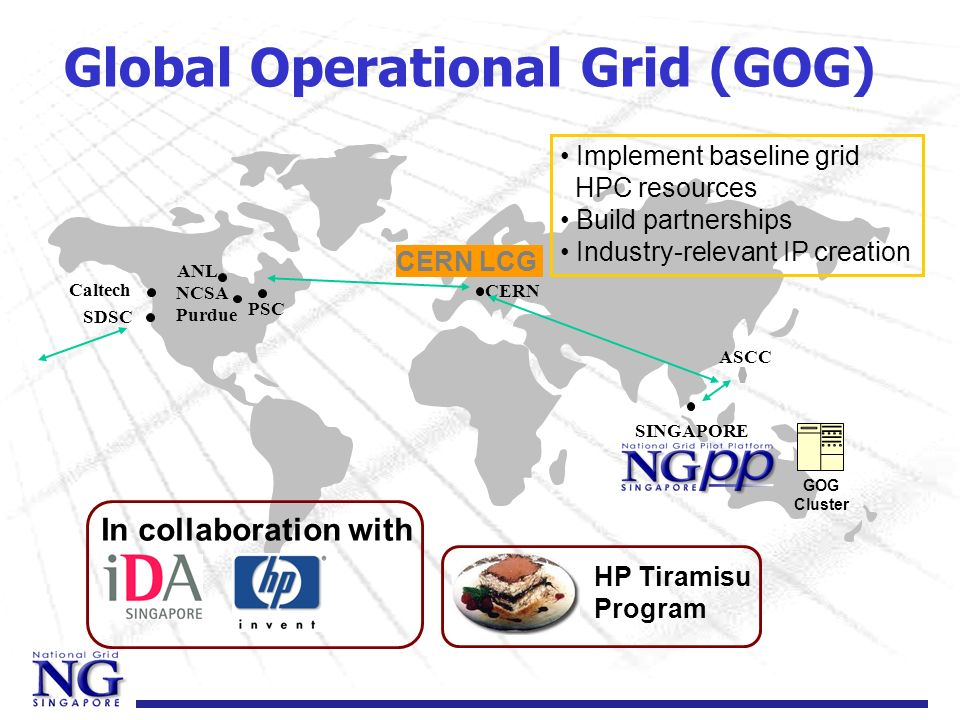 Global Operational Grid (GOG) HP Tiramisu Program SINGAPORE CERN PSC SDSC ANL NCSA Purdue Caltech CERN LCG ASCC GOG Cluster Implement baseline grid HP