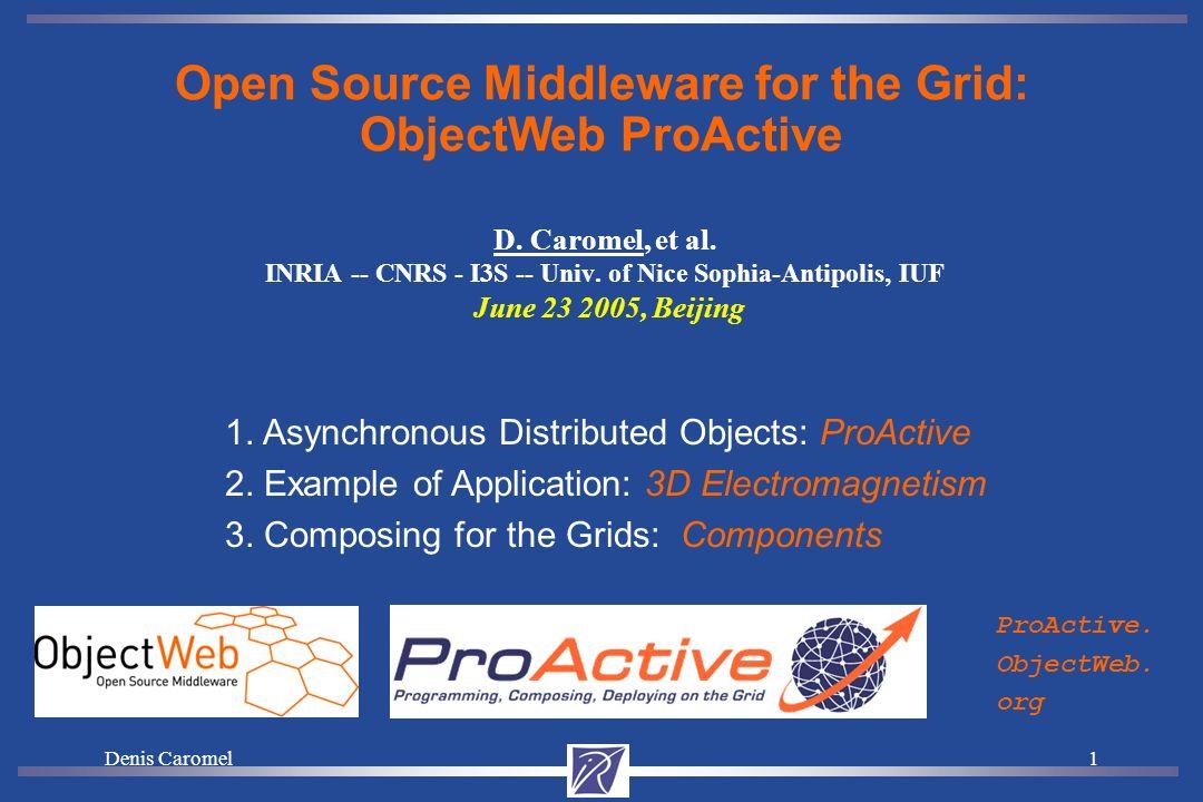 Denis Caromel21 Content Controller Hierarchical model : Composites encapsulate Primitives, Primitives encapsulate Code