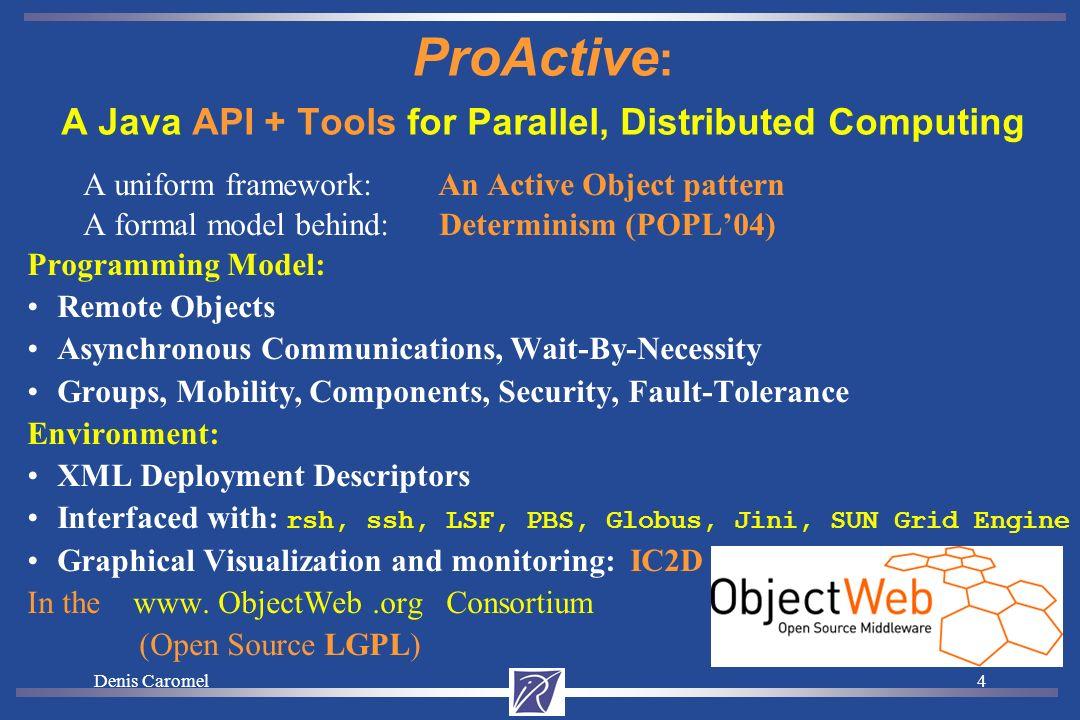 Denis Caromel34 3.Parallel and composite component 1.