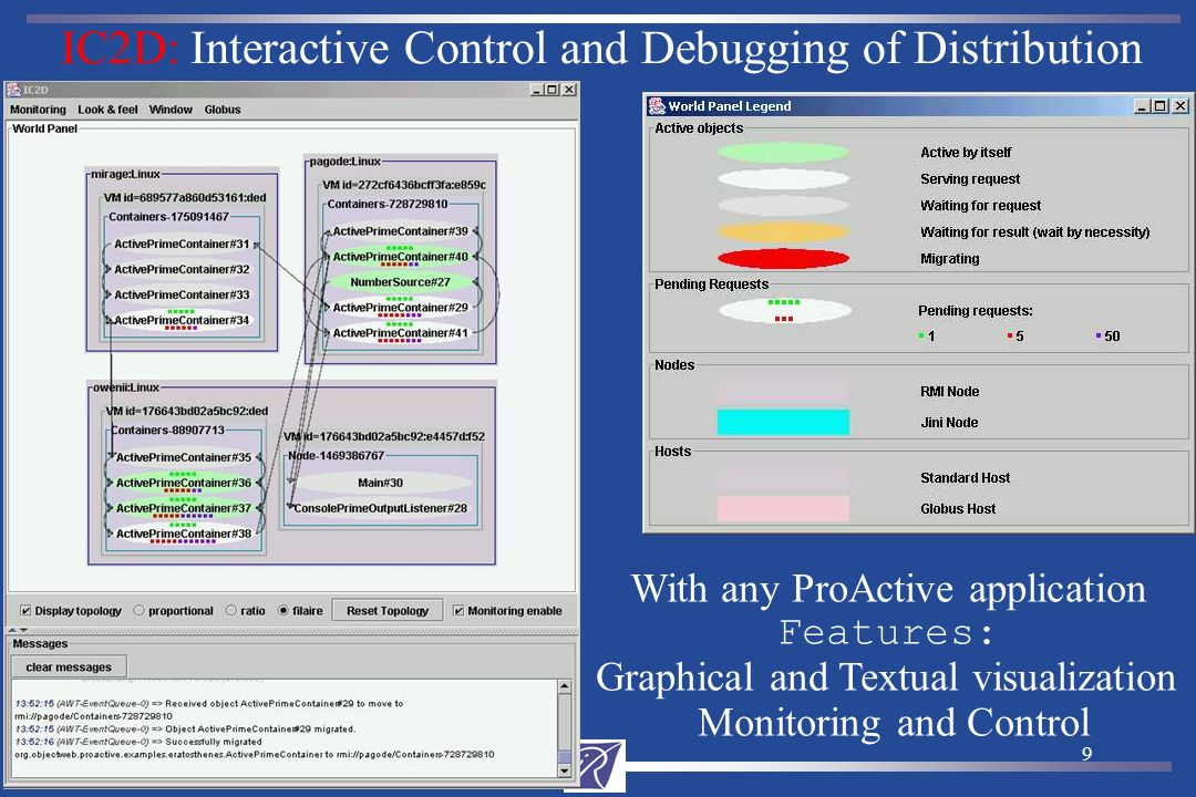 Denis Caromel9 IC2D: Interactive Control and Debugging of Distribution With any ProActive application Features: Graphical and Textual visualization Monitoring and Control