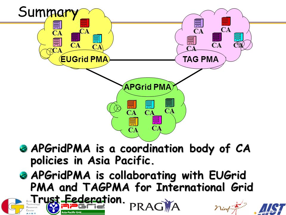 CA CA CA CA CA EUGrid PMA CA CA CA CA APGrid PMA CA TAG PMA CA CA CA CA CA APGridPMA is a coordination body of CA policies in Asia Pacific. APGridPMA
