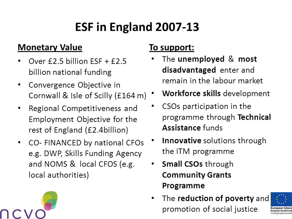 ESF in England 2007-13 Monetary Value Over £2.5 billion ESF + £2.5 billion national funding Convergence Objective in Cornwall & Isle of Scilly (£164 m) Regional Competitiveness and Employment Objective for the rest of England (£2.4billion) CO- FINANCED by national CFOs e.g.