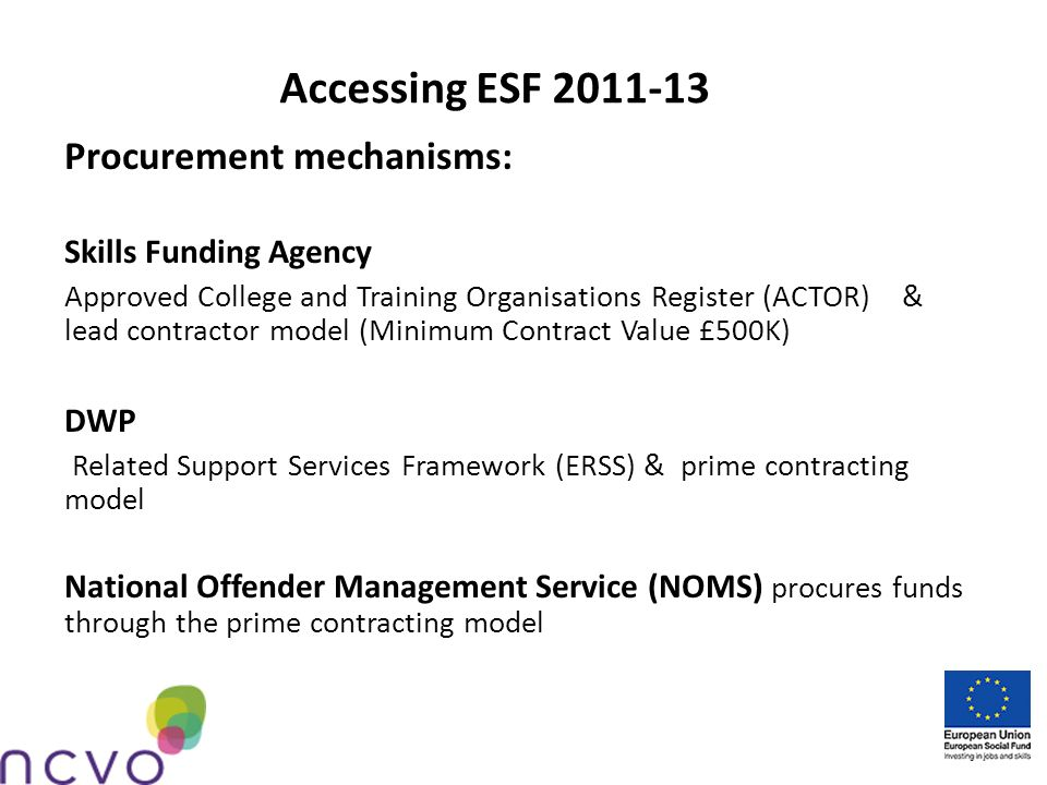 Accessing ESF 2011-13 Procurement mechanisms: Skills Funding Agency Approved College and Training Organisations Register (ACTOR) & lead contractor model (Minimum Contract Value £500K) DWP Related Support Services Framework (ERSS) & prime contracting model National Offender Management Service (NOMS) procures funds through the prime contracting model