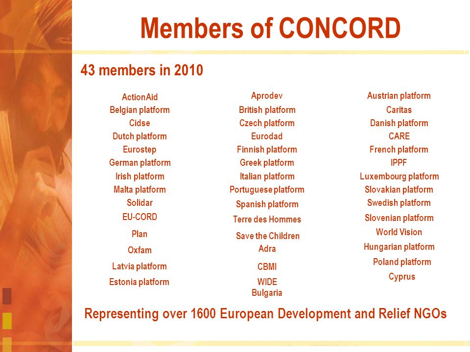 Members of CONCORD 43 members in 2010 ActionAid AprodevAustrian platform Belgian platformBritish platformCaritas CidseCzech platformDanish platform Dutch platformEurodadCARE EurostepFinnish platformFrench platform German platformGreek platformIPPF Irish platformItalian platformLuxembourg platform Malta platformPortuguese platformSlovakian platform Solidar EU-CORD Spanish platform Swedish platform Terre des Hommes Slovenian platform Representing over 1600 European Development and Relief NGOs World Vision Adra CBMI Plan Oxfam Latvia platform Poland platform WIDE Hungarian platform Cyprus Estonia platform Save the Children Bulgaria