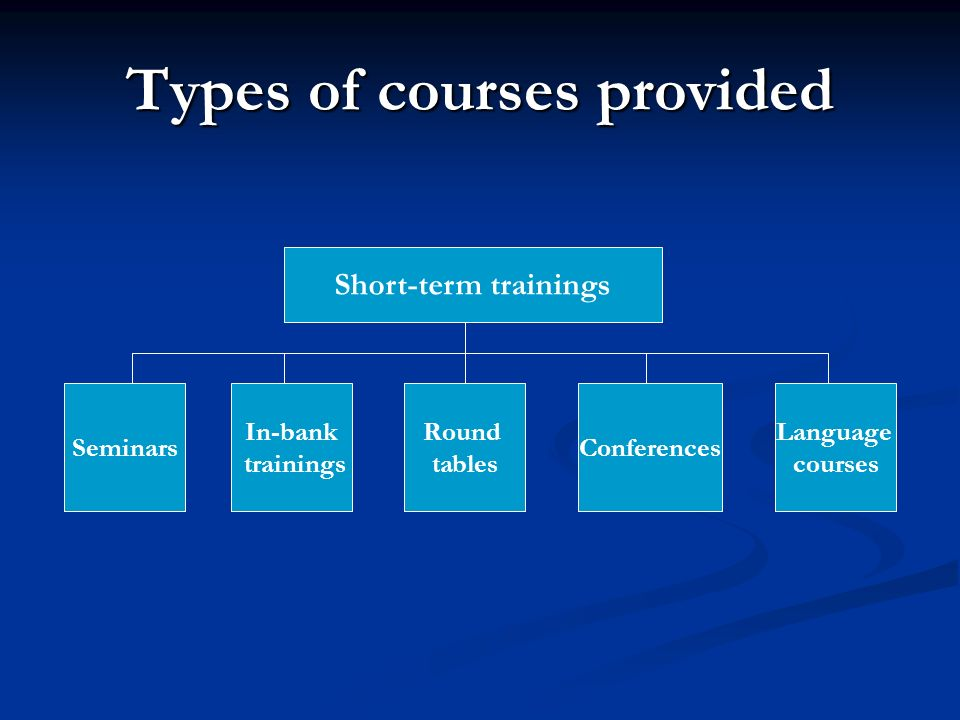 Types of courses provided Seminars Language courses In-bank trainings Round tables Conferences Short-term trainings