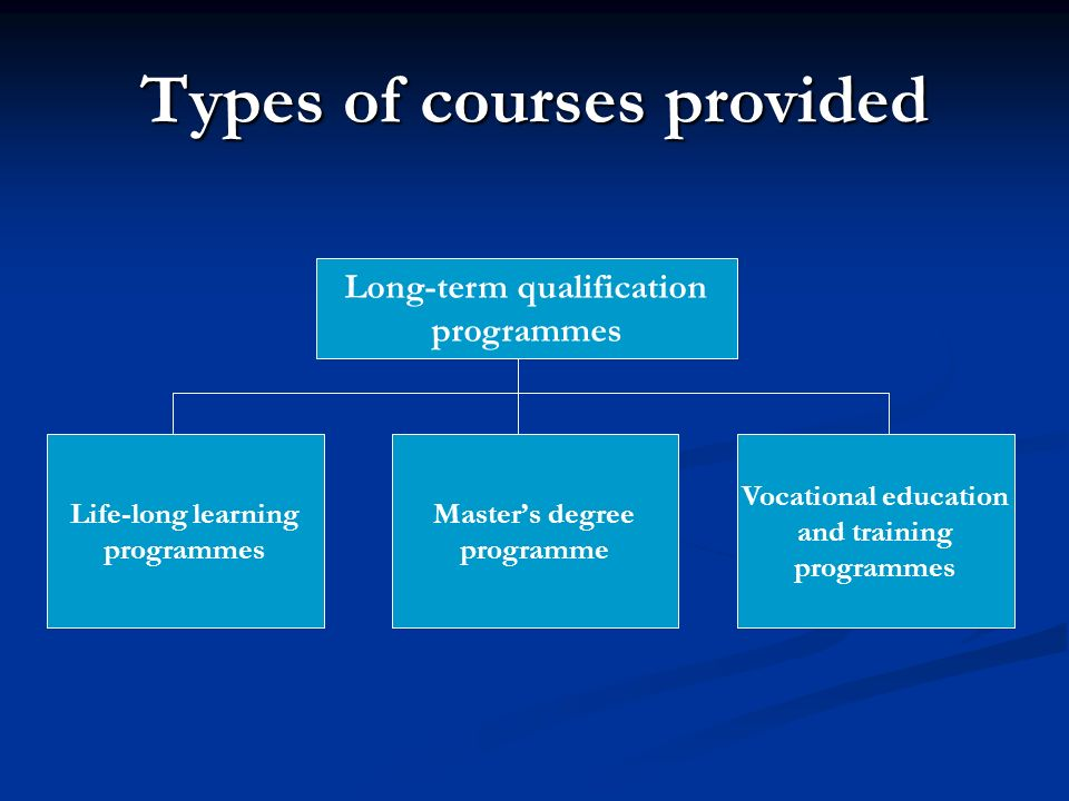 Types of courses provided Long-term qualification programmes Life-long learning programmes Masters degree programme Vocational education and training