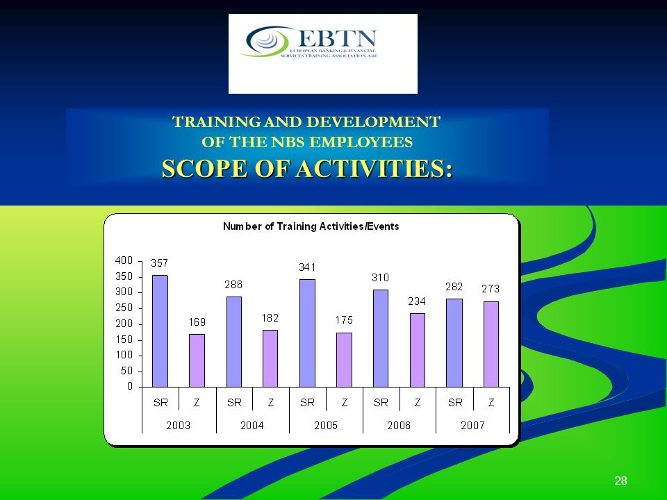 28 TRAINING AND DEVELOPMENT OF THE NBS EMPLOYEES SCOPE OF ACTIVITIES: