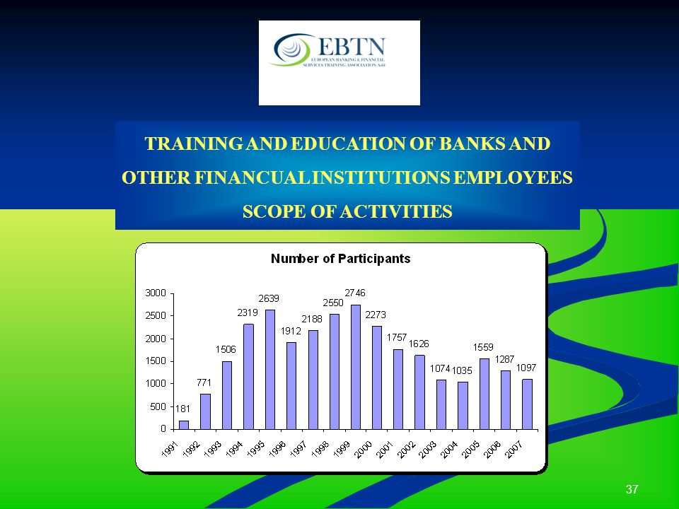 37 TRAINING AND EDUCATION OF BANKS AND OTHER FINANCUAL INSTITUTIONS EMPLOYEES SCOPE OF ACTIVITIES