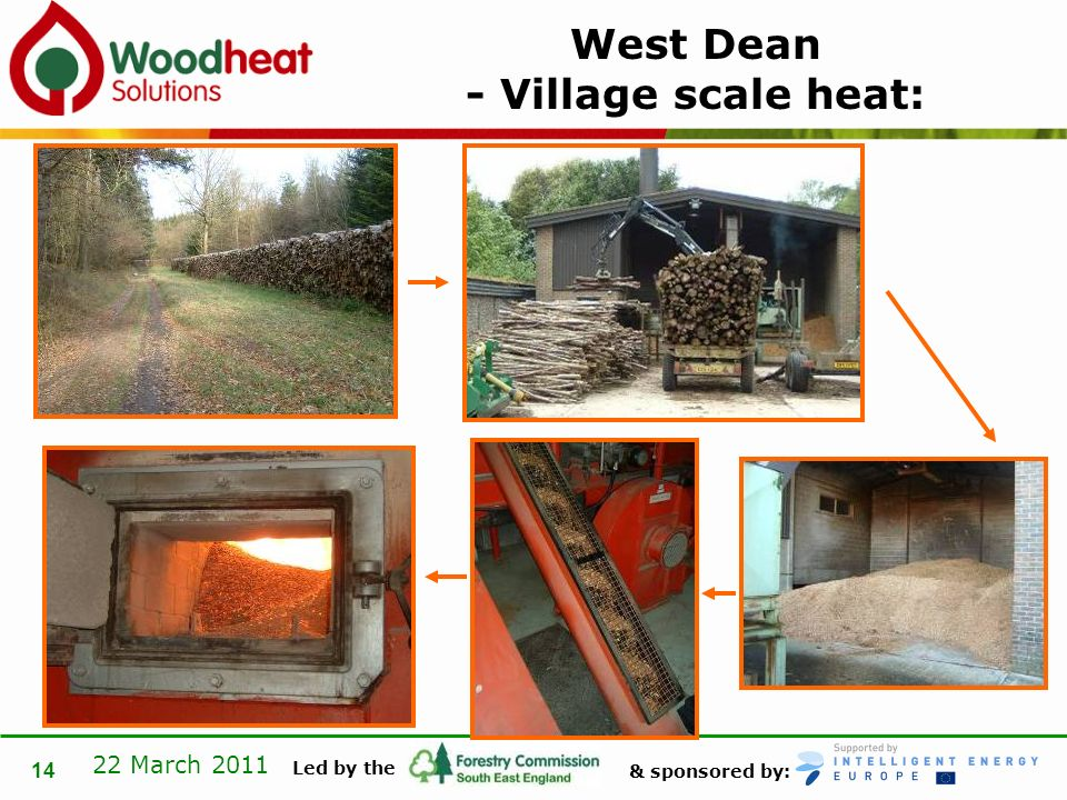 & sponsored by: Led by the 22 March 2011 14 West Dean - Village scale heat: