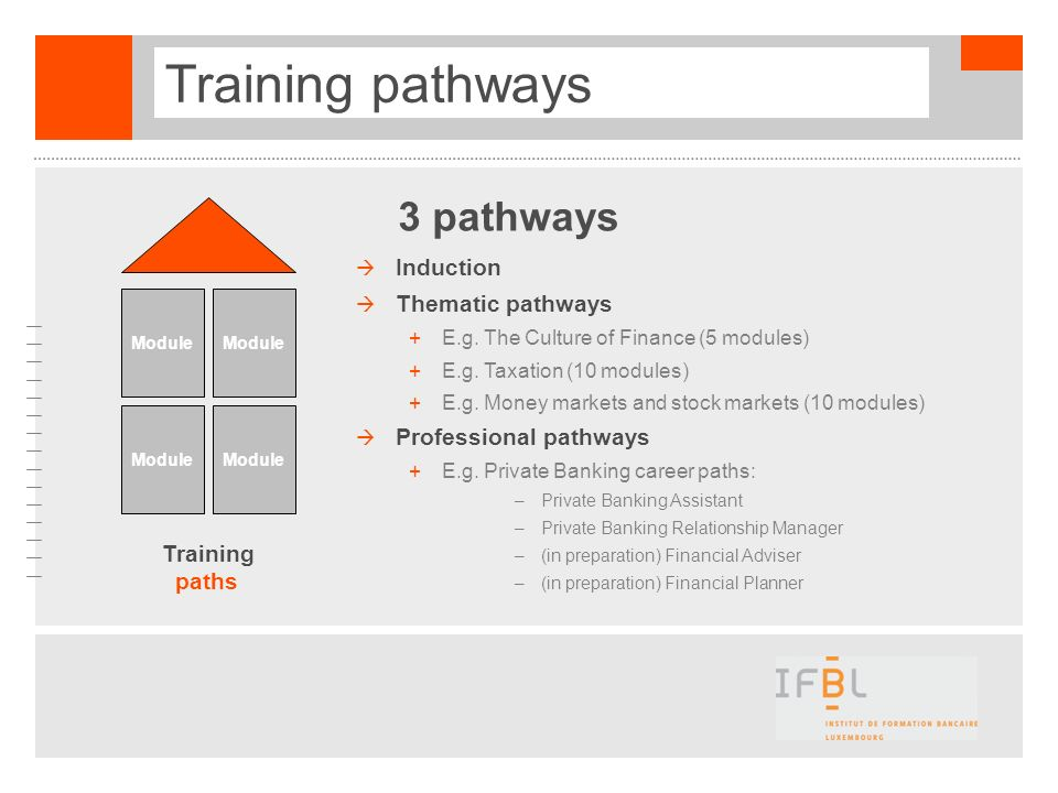 Module Training paths Induction Thematic pathways +E.g. The Culture of Finance (5 modules) +E.g. Taxation (10 modules) +E.g. Money markets and stock m