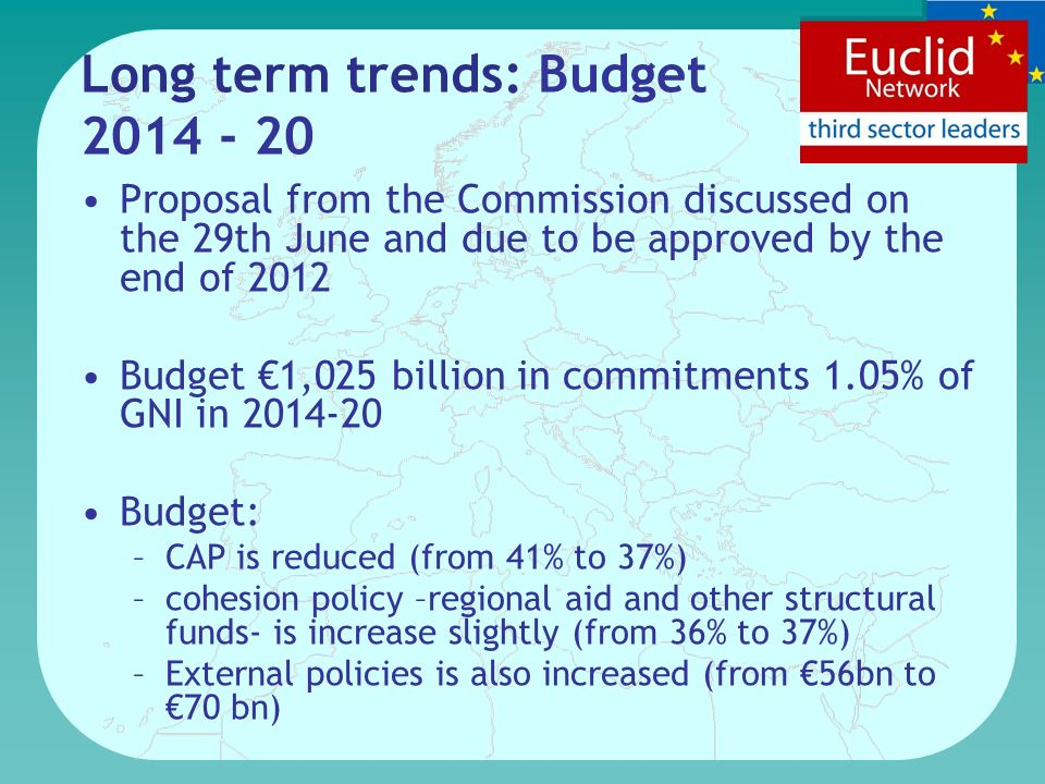 Long term trends: Budget 2014 - 20 Proposal from the Commission discussed on the 29th June and due to be approved by the end of 2012 Budget 1,025 billion in commitments 1.05% of GNI in 2014-20 Budget: –CAP is reduced (from 41% to 37%) –cohesion policy –regional aid and other structural funds- is increase slightly (from 36% to 37%) –External policies is also increased (from 56bn to 70 bn)