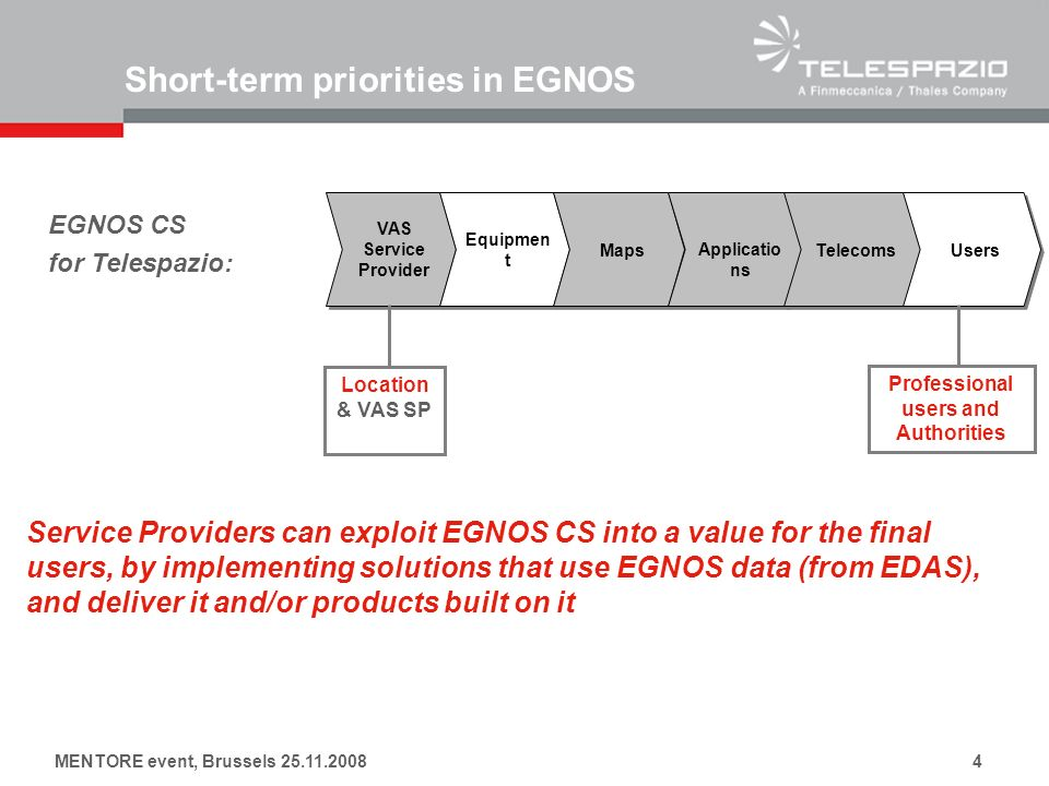 MENTORE event, Brussels 25.11.2008 4 Short-term priorities in EGNOS VAS Service Provider VAS Service Provider Equipmen t Maps Applicatio ns Telecoms Users EGNOS CS for Telespazio: Professional users and Authorities Location & VAS SP Service Providers can exploit EGNOS CS into a value for the final users, by implementing solutions that use EGNOS data (from EDAS), and deliver it and/or products built on it