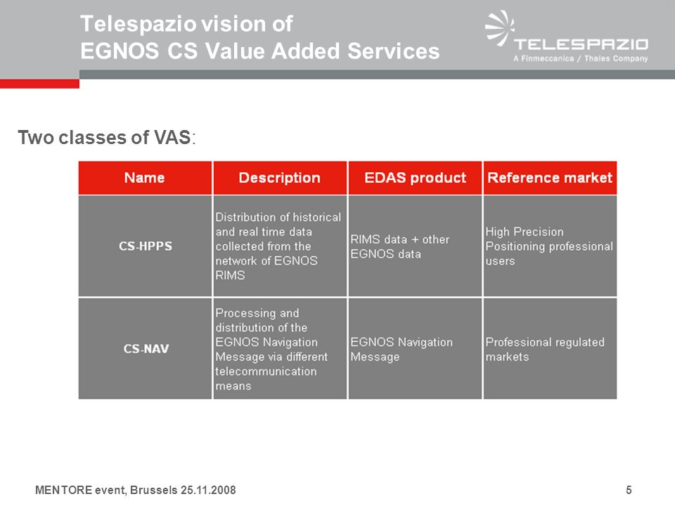 MENTORE event, Brussels 25.11.2008 5 Telespazio vision of EGNOS CS Value Added Services Two classes of VAS: