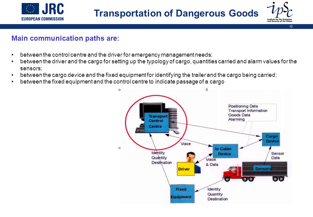 12 Transportation of Dangerous Goods Main communication paths are: between the control centre and the driver for emergency management needs; between t