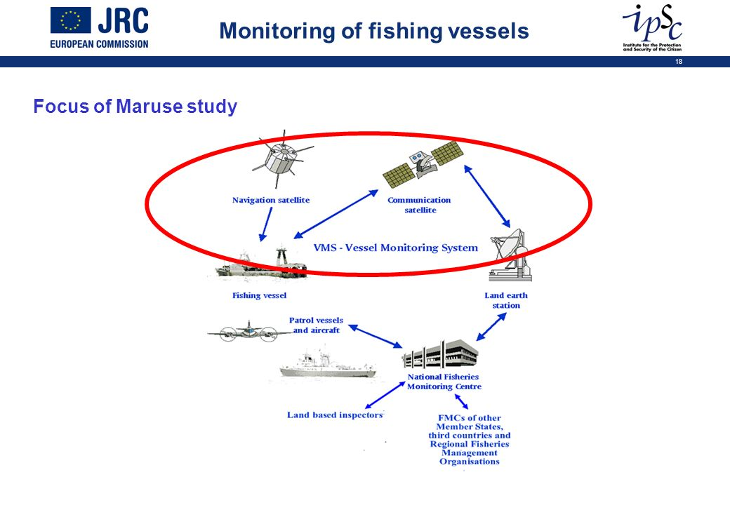 18 Focus of Maruse study Monitoring of fishing vessels